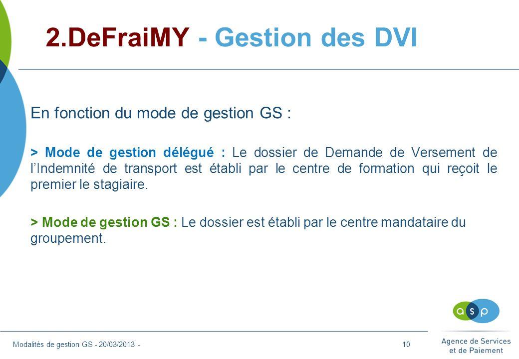 2.DeFraiMY - Gestion des DVI En fonction du mode de gestion GS : > Mode de gestion délégué : Le dossier de Demande de Versement de lIndemnité de trans