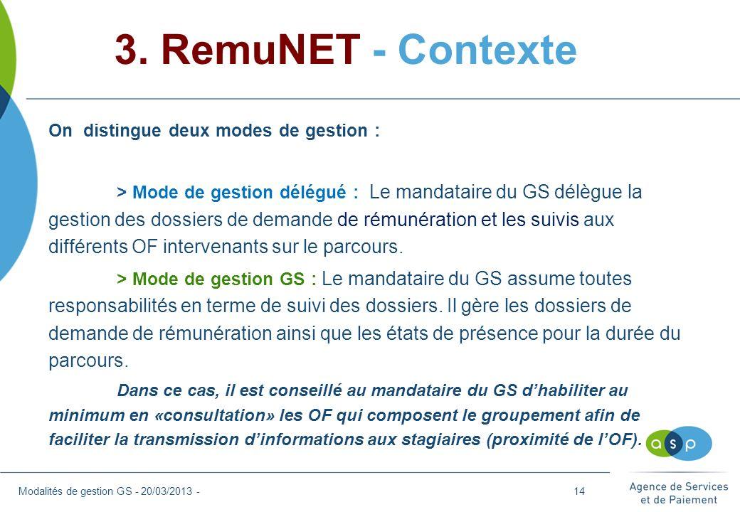 Modalités de gestion GS - 20/03/2013 - 3. RemuNET - Contexte On distingue deux modes de gestion : > Mode de gestion délégué : Le mandataire du GS délè