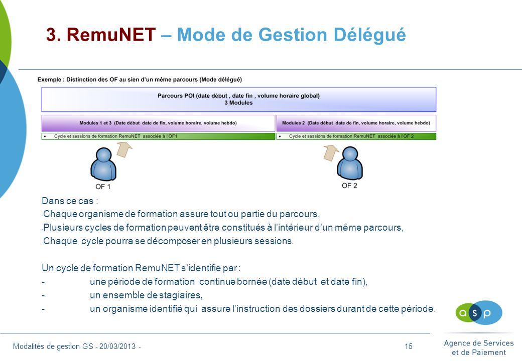 3. RemuNET – Mode de Gestion Délégué Modalités de gestion GS - 20/03/2013 - Dans ce cas : - Chaque organisme de formation assure tout ou partie du par