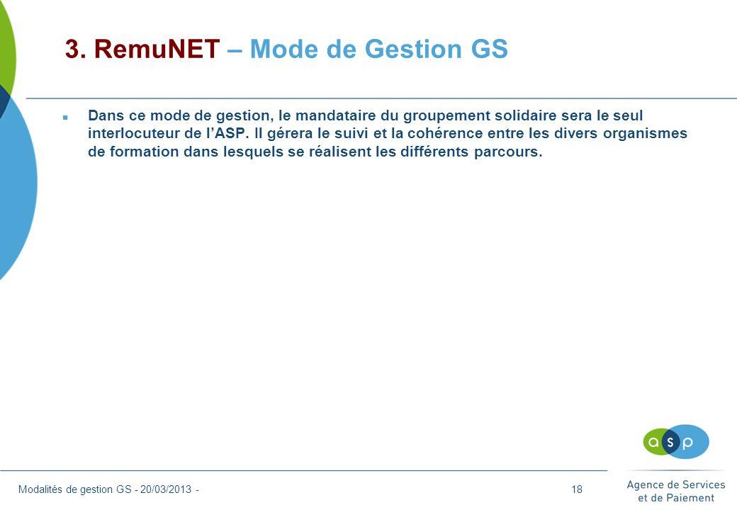 3. RemuNET – Mode de Gestion GS Modalités de gestion GS - 20/03/2013 - n Dans ce mode de gestion, le mandataire du groupement solidaire sera le seul i