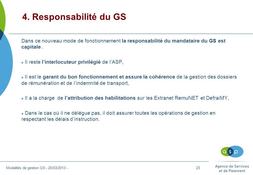 4. Responsabilité du GS Modalités de gestion GS - 20/03/2013 - Dans ce nouveau mode de fonctionnement la responsabilité du mandataire du GS est capita