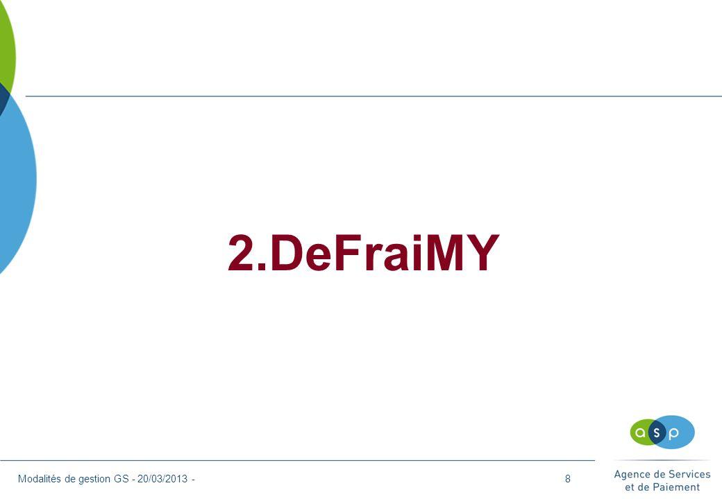 2.DeFraiMY - Contexte Modalités de gestion GS - 20/03/2013 - n La gestion des dossiers de demande dindemnité de transport est conditionnée par les données transmises par la Région.