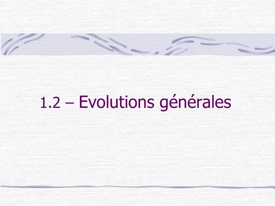 1.2 – Evolutions générales