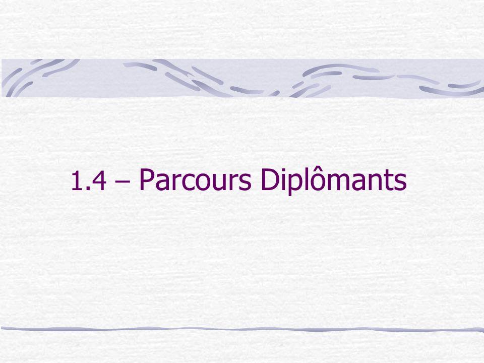 1.4 – Parcours Diplômants