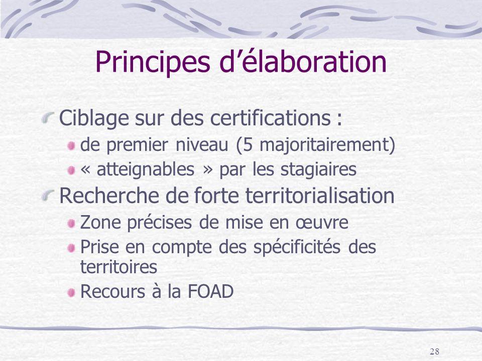 28 Principes délaboration Ciblage sur des certifications : de premier niveau (5 majoritairement) « atteignables » par les stagiaires Recherche de forte territorialisation Zone précises de mise en œuvre Prise en compte des spécificités des territoires Recours à la FOAD