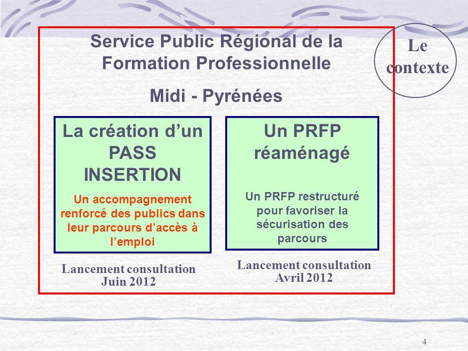1 – Les principales évolutions du Programme Régional de Formation Professionnelle 2013-2015