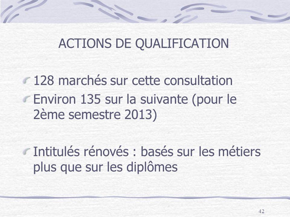 42 ACTIONS DE QUALIFICATION 128 marchés sur cette consultation Environ 135 sur la suivante (pour le 2ème semestre 2013) Intitulés rénovés : basés sur les métiers plus que sur les diplômes