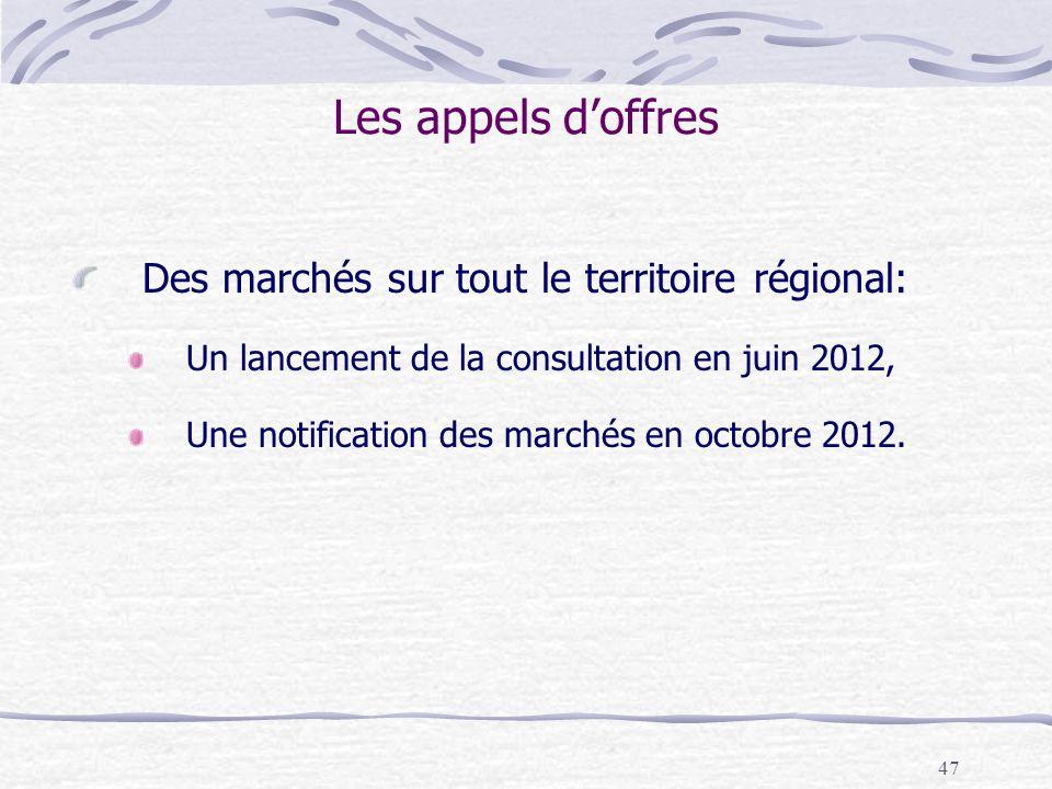 47 Des marchés sur tout le territoire régional: Un lancement de la consultation en juin 2012, Une notification des marchés en octobre 2012.