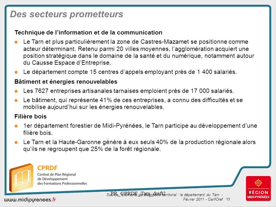 PR_CPRDF_Tarn_draft214 Des secteurs prometteurs Technique de linformation et de la communication Le Tarn et plus particulièrement la zone de Castres-M