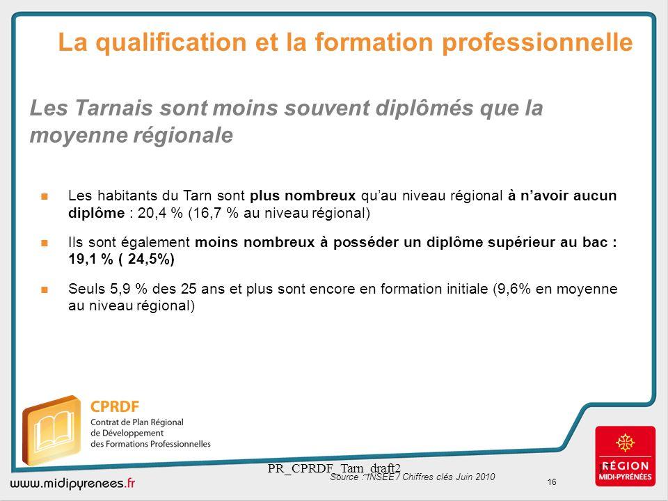 PR_CPRDF_Tarn_draft217 Les Tarnais sont moins souvent diplômés que la moyenne régionale La qualification et la formation professionnelle Les habitants