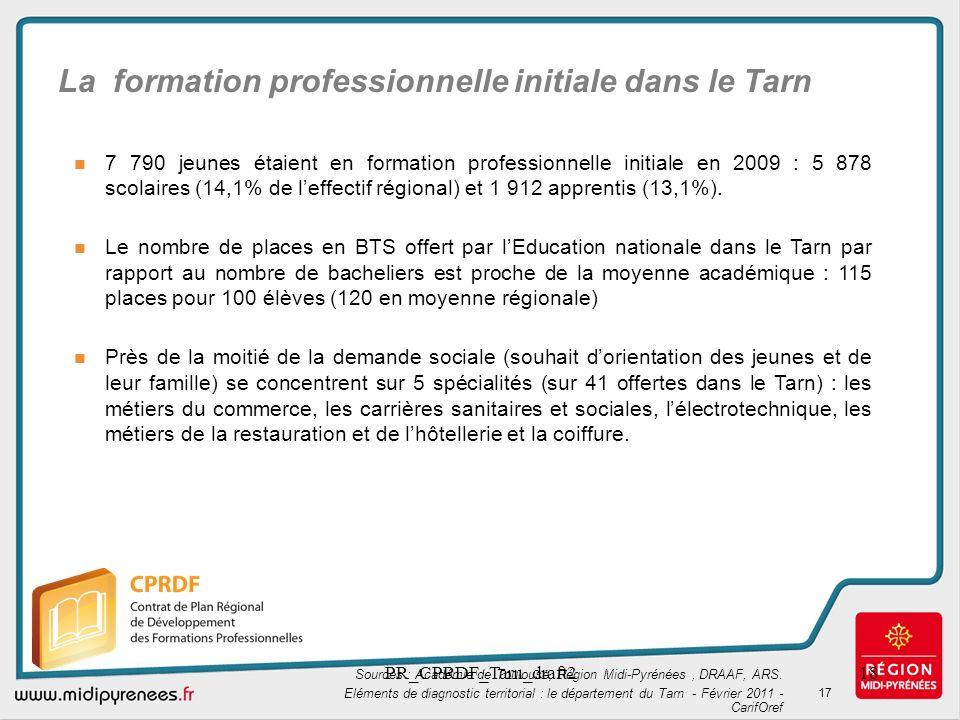 PR_CPRDF_Tarn_draft218 La formation professionnelle initiale dans le Tarn Sources : Académie de Toulouse, Région Midi-Pyrénées, DRAAF, ARS. Eléments d