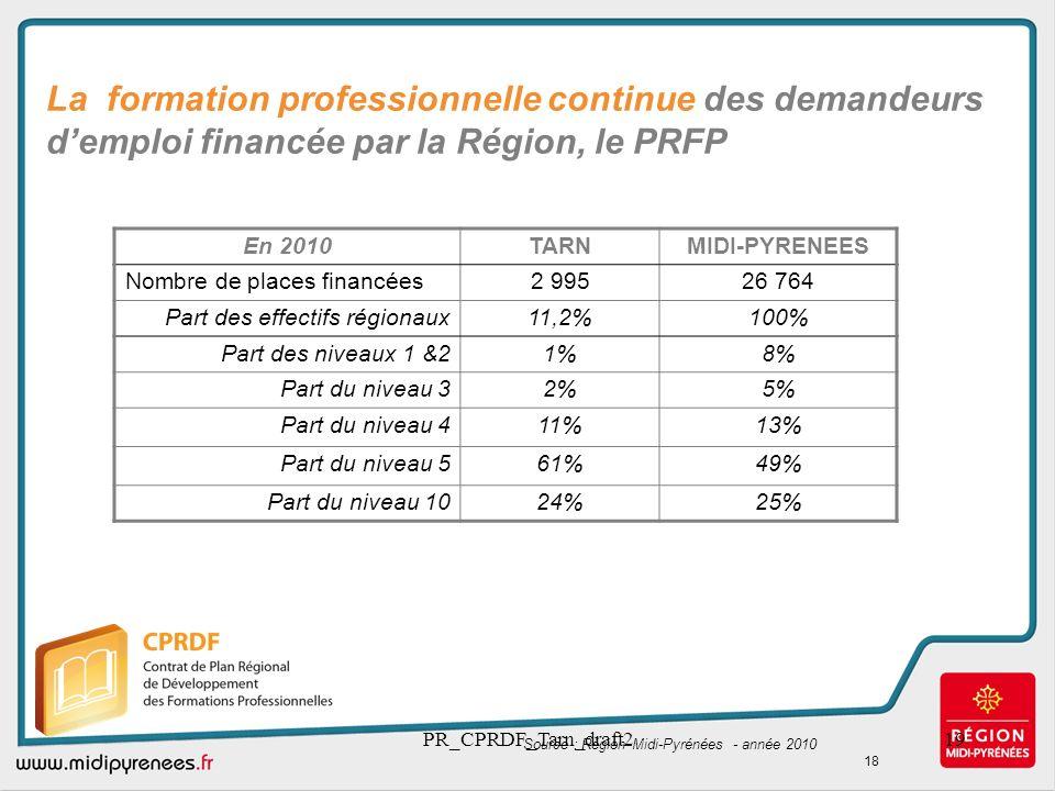 PR_CPRDF_Tarn_draft219 La formation professionnelle continue des demandeurs demploi financée par la Région, le PRFP En 2010TARNMIDI-PYRENEES Nombre de