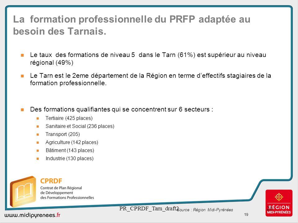 PR_CPRDF_Tarn_draft220 La formation professionnelle du PRFP adaptée au besoin des Tarnais. Le taux des formations de niveau 5 dans le Tarn (61%) est s