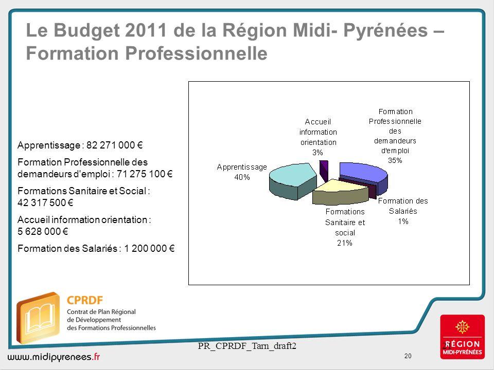 PR_CPRDF_Tarn_draft221 Le Budget 2011 de la Région Midi- Pyrénées – Formation Professionnelle Apprentissage : 82 271 000 Formation Professionnelle des