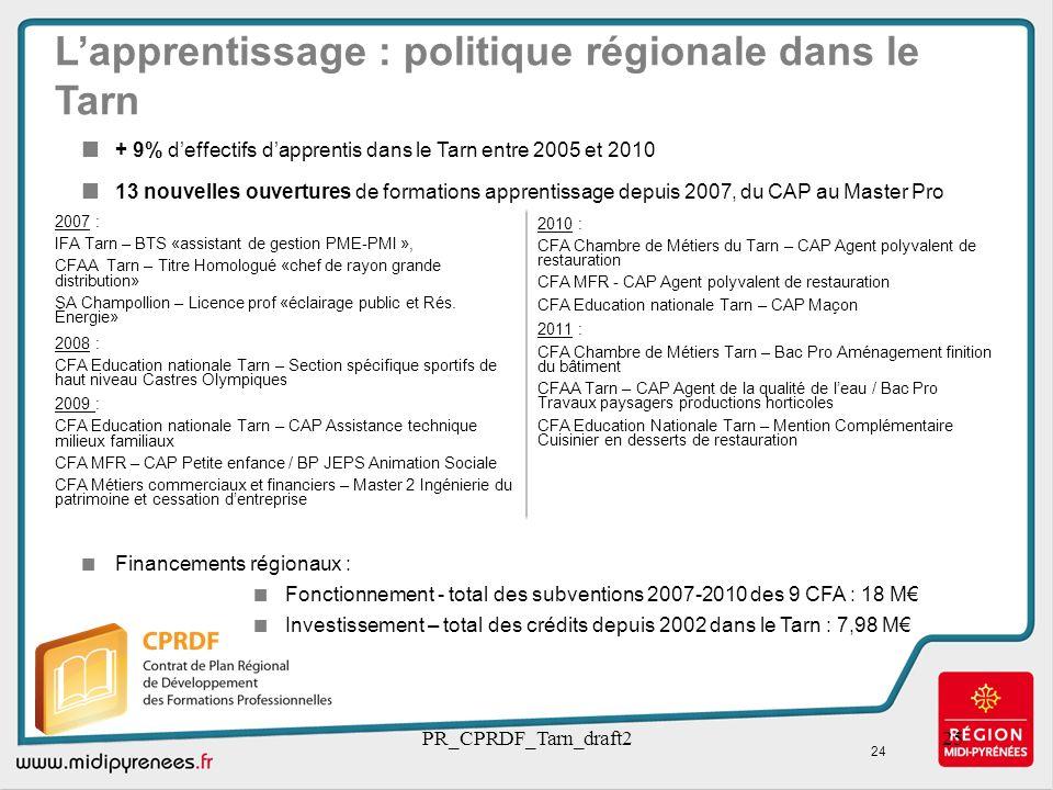 PR_CPRDF_Tarn_draft225 Lapprentissage : politique régionale dans le Tarn + 9% deffectifs dapprentis dans le Tarn entre 2005 et 2010 13 nouvelles ouver