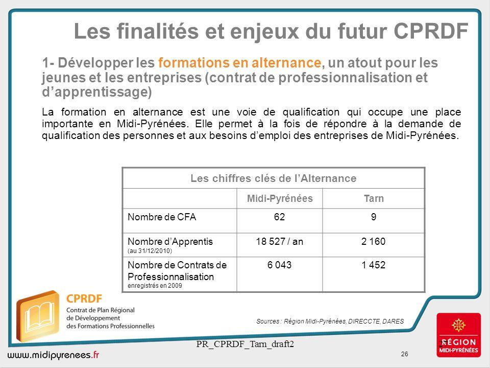 PR_CPRDF_Tarn_draft227 Les finalités et enjeux du futur CPRDF 1- Développer les formations en alternance, un atout pour les jeunes et les entreprises
