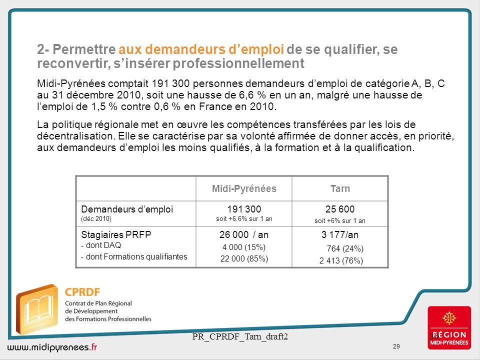 PR_CPRDF_Tarn_draft230 2- Permettre aux demandeurs demploi de se qualifier, se reconvertir, sinsérer professionnellement Midi-Pyrénées comptait 191 30
