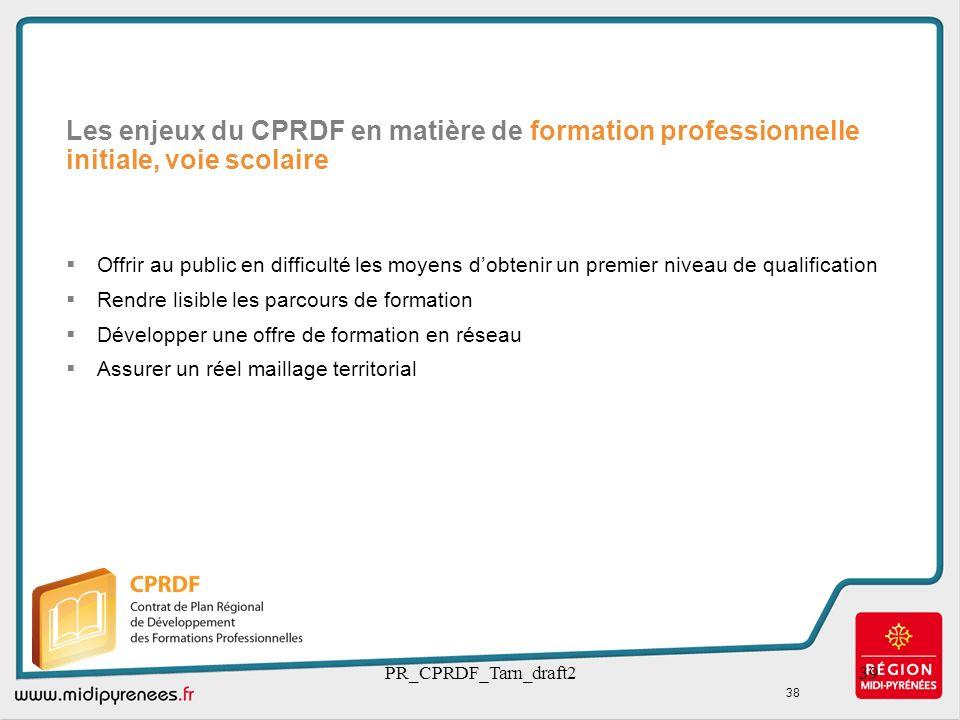 PR_CPRDF_Tarn_draft239 Offrir au public en difficulté les moyens dobtenir un premier niveau de qualification Rendre lisible les parcours de formation