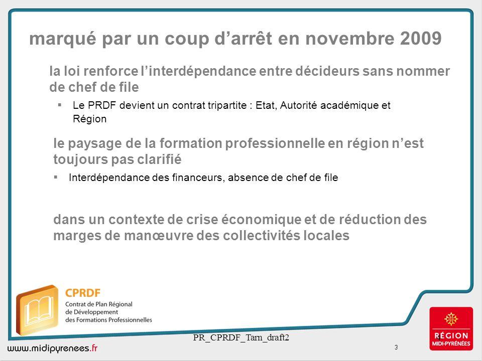 PR_CPRDF_Tarn_draft24 marqué par un coup darrêt en novembre 2009 Le PRDF devient un contrat tripartite : Etat, Autorité académique et Région dans un c