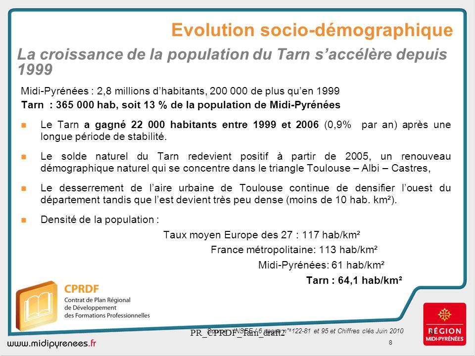 PR_CPRDF_Tarn_draft29 La croissance de la population du Tarn saccélère depuis 1999 Midi-Pyrénées : 2,8 millions dhabitants, 200 000 de plus quen 1999