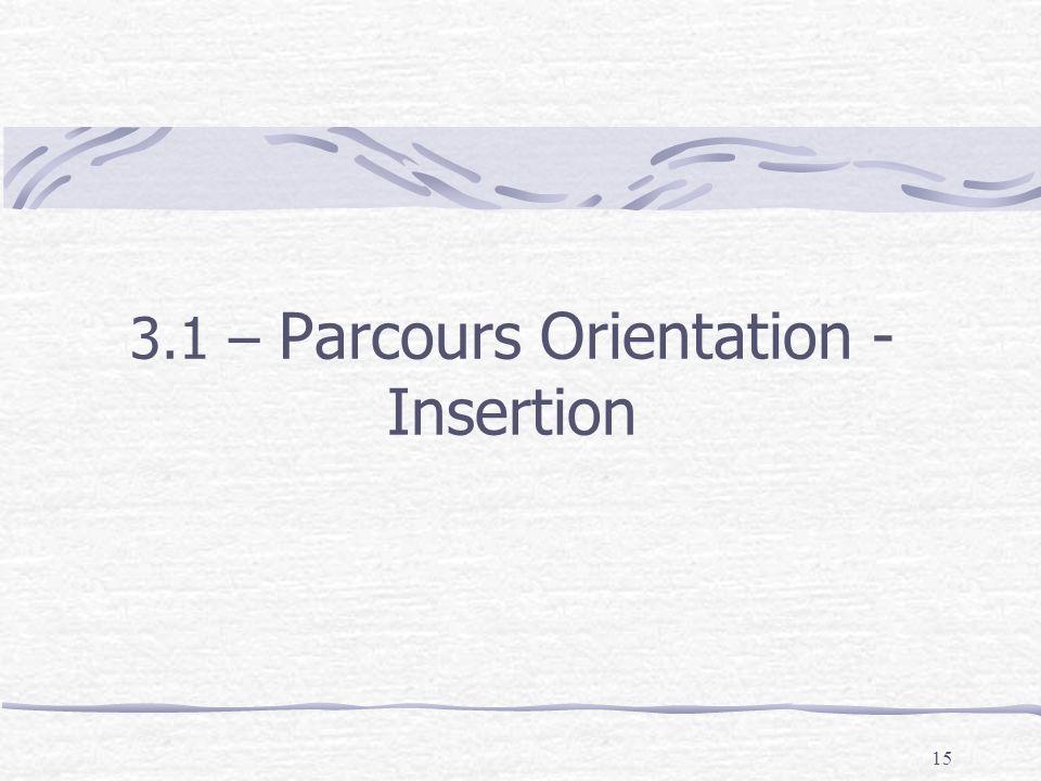 15 3.1 – Parcours Orientation - Insertion