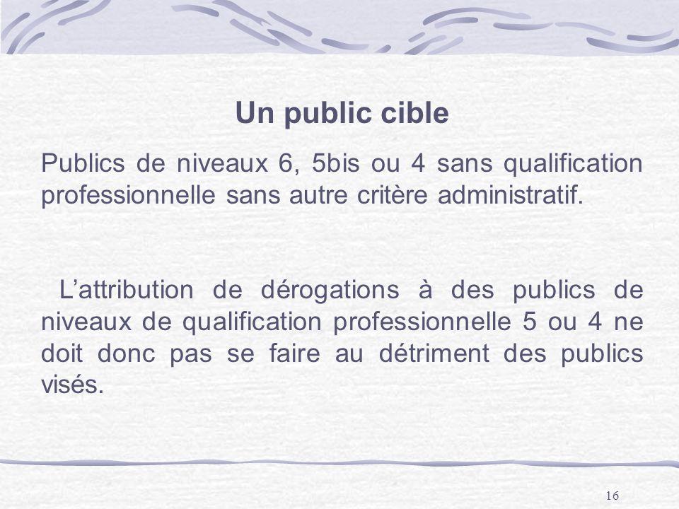 16 Un public cible Publics de niveaux 6, 5bis ou 4 sans qualification professionnelle sans autre critère administratif.