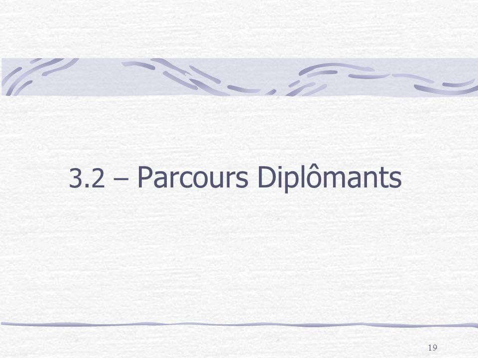 19 3.2 – Parcours Diplômants