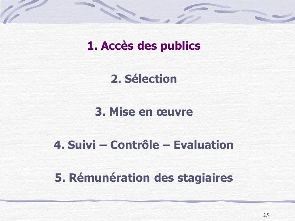 25 1.Accès des publics 2. Sélection 3. Mise en œuvre 4.