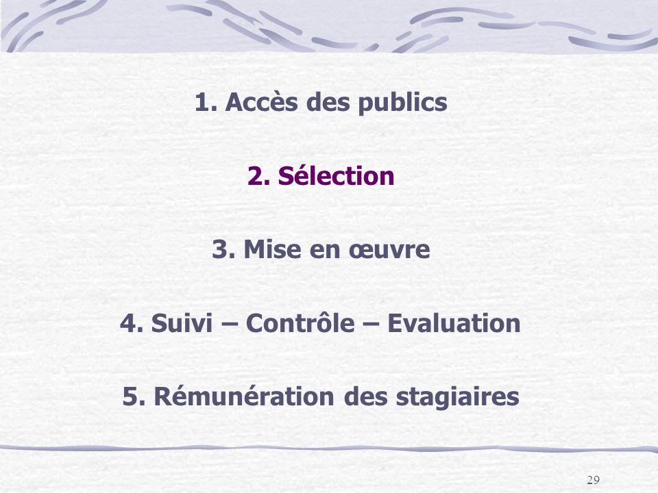 29 1.Accès des publics 2. Sélection 3. Mise en œuvre 4.