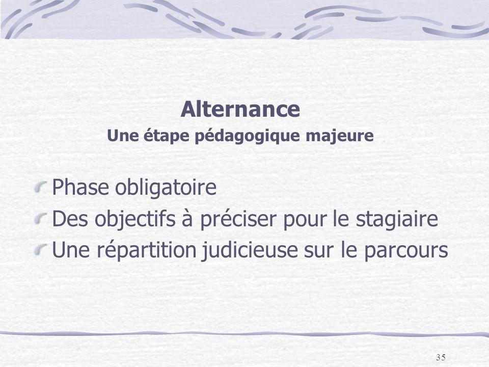 35 Alternance Une étape pédagogique majeure Phase obligatoire Des objectifs à préciser pour le stagiaire Une répartition judicieuse sur le parcours