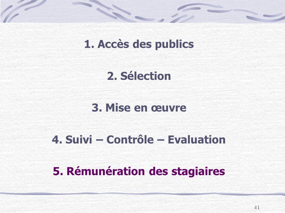 41 1.Accès des publics 2. Sélection 3. Mise en œuvre 4.