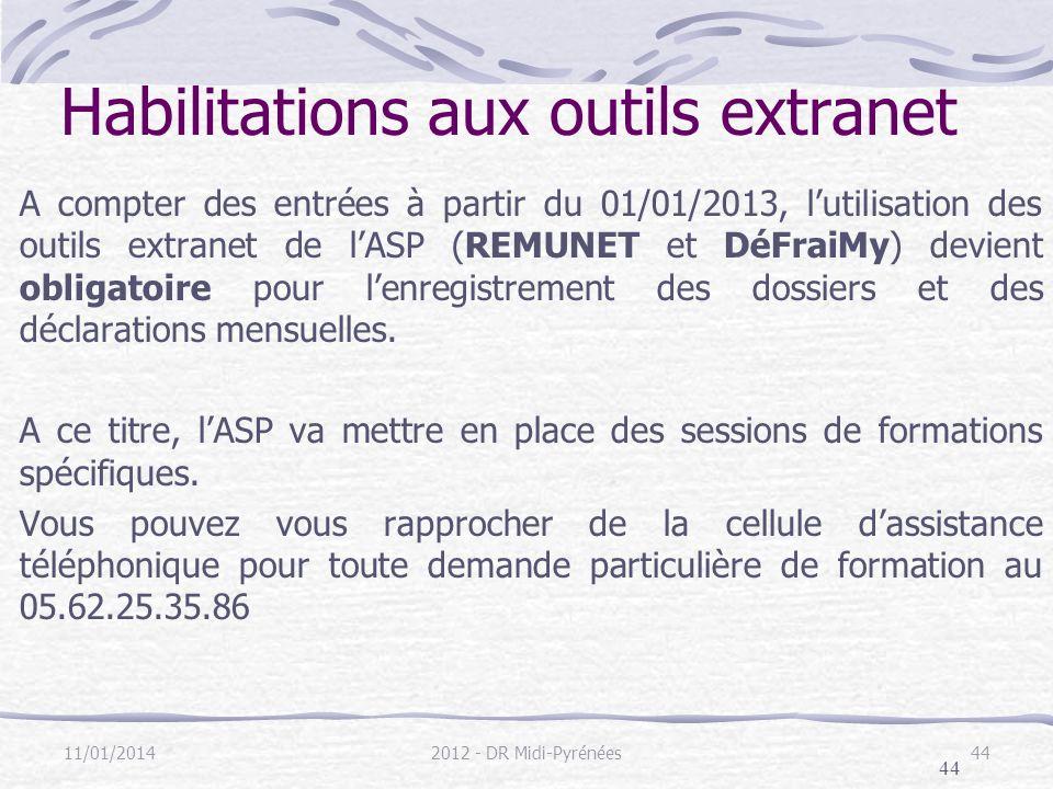 44 Habilitations aux outils extranet A compter des entrées à partir du 01/01/2013, lutilisation des outils extranet de lASP (REMUNET et DéFraiMy) devient obligatoire pour lenregistrement des dossiers et des déclarations mensuelles.