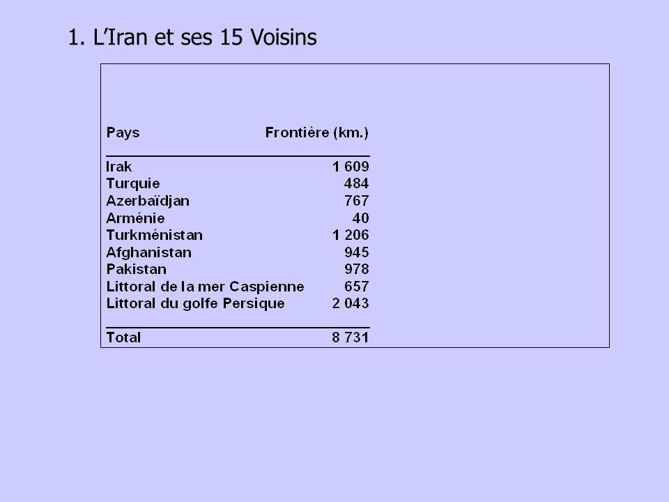 1. LIran et ses 15 Voisins