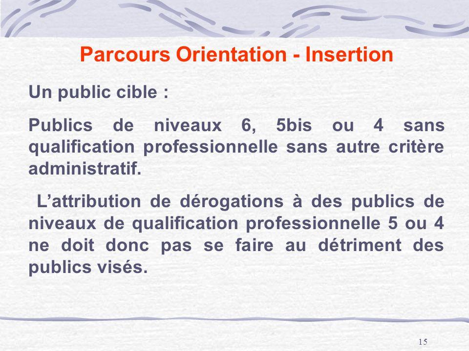 15 Parcours Orientation - Insertion Un public cible : Publics de niveaux 6, 5bis ou 4 sans qualification professionnelle sans autre critère administratif.
