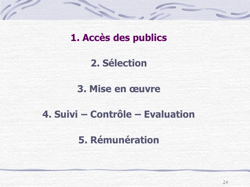 24 1.Accès des publics 2. Sélection 3. Mise en œuvre 4.