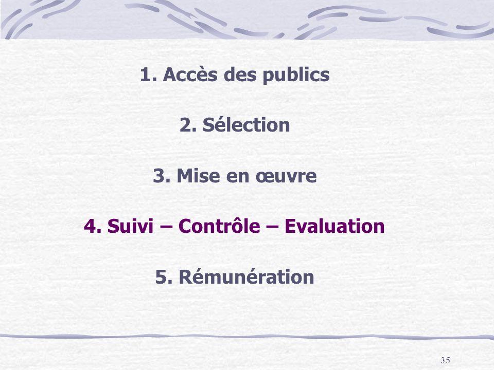 35 1.Accès des publics 2. Sélection 3. Mise en œuvre 4.