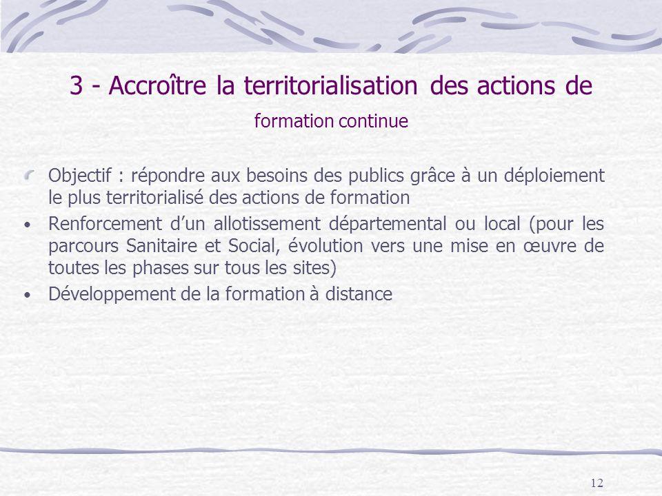 12 3 - Accroître la territorialisation des actions de formation continue Objectif : répondre aux besoins des publics grâce à un déploiement le plus te