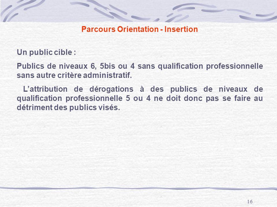 16 Parcours Orientation - Insertion Un public cible : Publics de niveaux 6, 5bis ou 4 sans qualification professionnelle sans autre critère administra