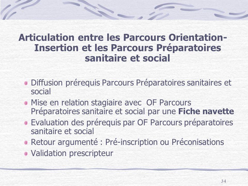 34 Articulation entre les Parcours Orientation- Insertion et les Parcours Préparatoires sanitaire et social Diffusion prérequis Parcours Préparatoires
