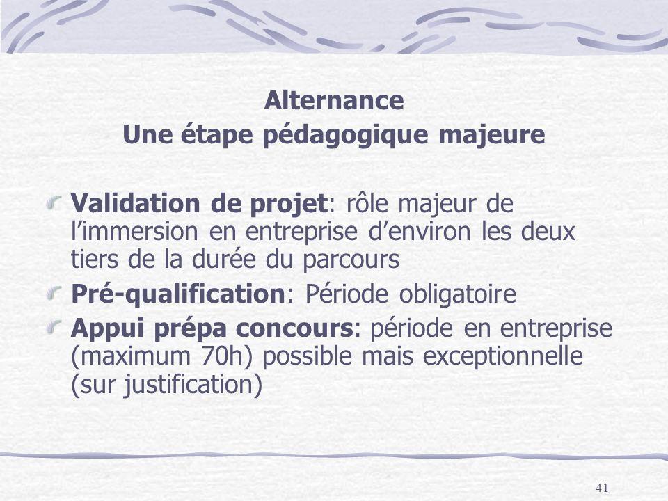 41 Alternance Une étape pédagogique majeure Validation de projet: rôle majeur de limmersion en entreprise denviron les deux tiers de la durée du parco