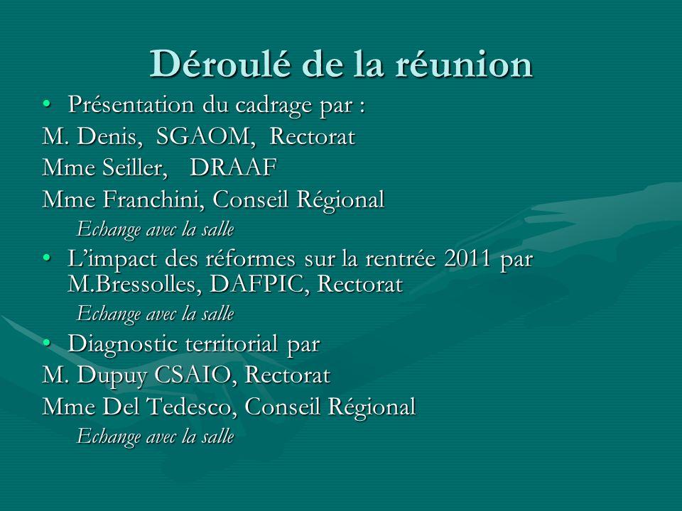 Déroulé de la réunion Présentation du cadrage par :Présentation du cadrage par : M. Denis, SGAOM, Rectorat Mme Seiller, DRAAF Mme Franchini, Conseil R