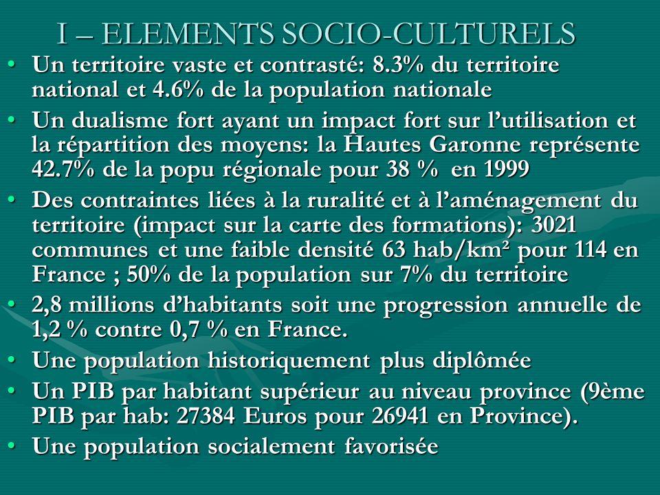 Un territoire vaste et contrasté: 8.3% du territoire national et 4.6% de la population nationaleUn territoire vaste et contrasté: 8.3% du territoire n