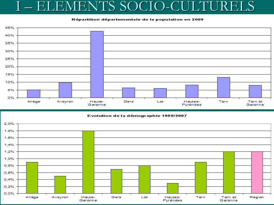I – ELEMENTS SOCIO-CULTURELS