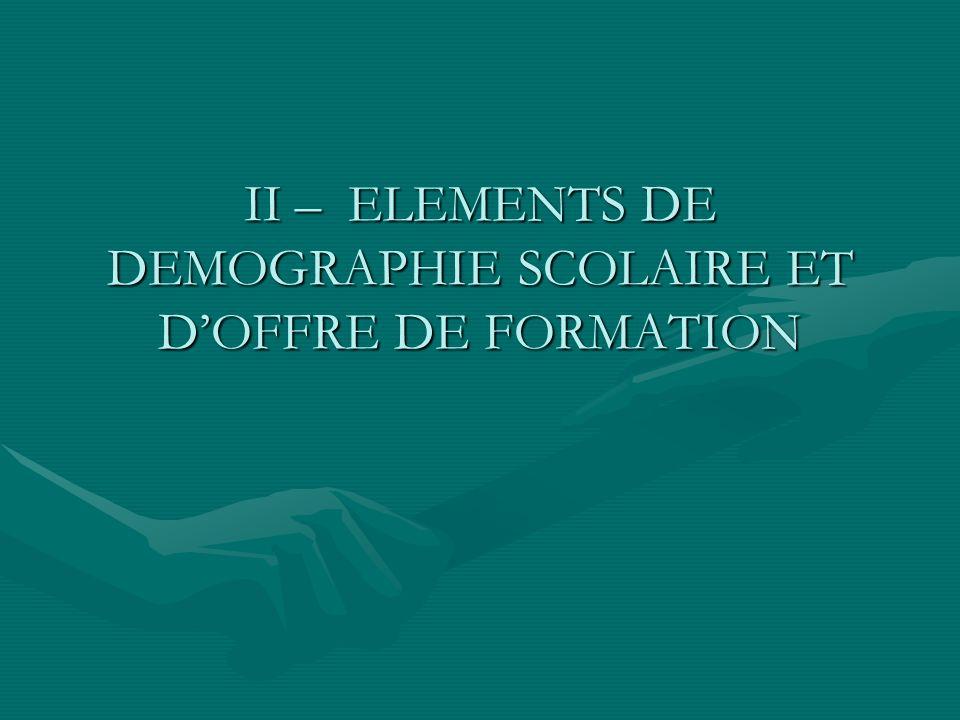 II – ELEMENTS DE DEMOGRAPHIE SCOLAIRE ET DOFFRE DE FORMATION