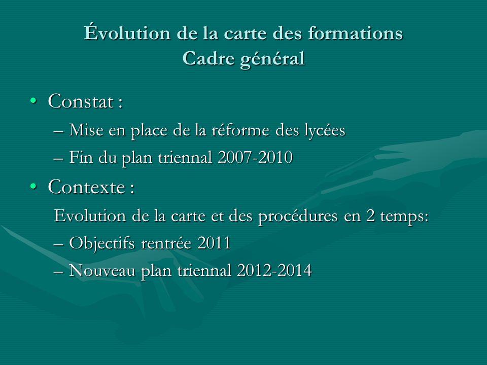 Évolution de la carte des formations Cadre général Constat :Constat : –Mise en place de la réforme des lycées –Fin du plan triennal 2007-2010 Contexte