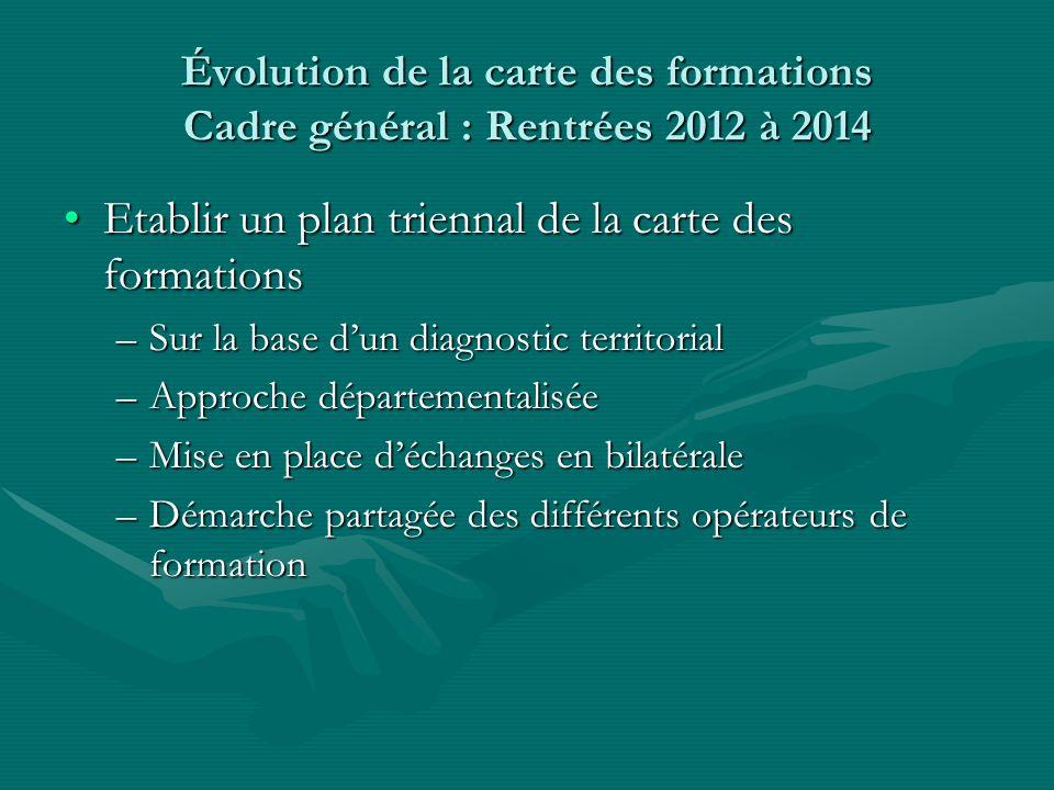 Évolution de la carte des formations Cadre général : Rentrées 2012 à 2014 Etablir un plan triennal de la carte des formationsEtablir un plan triennal