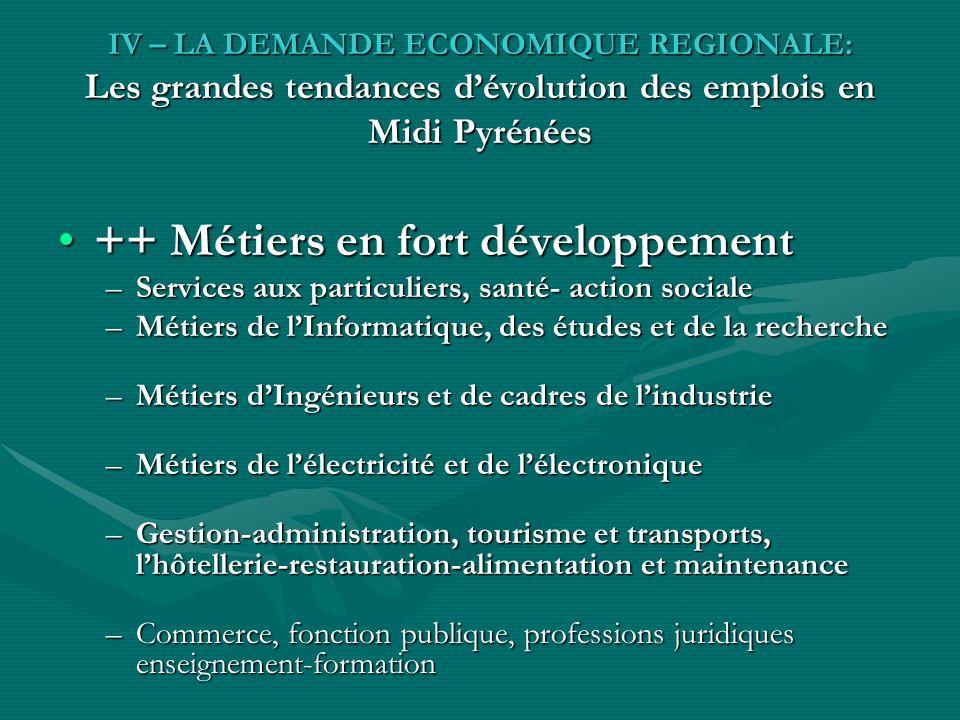 IV – LA DEMANDE ECONOMIQUE REGIONALE: Les grandes tendances dévolution des emplois en Midi Pyrénées ++ Métiers en fort développement++ Métiers en fort