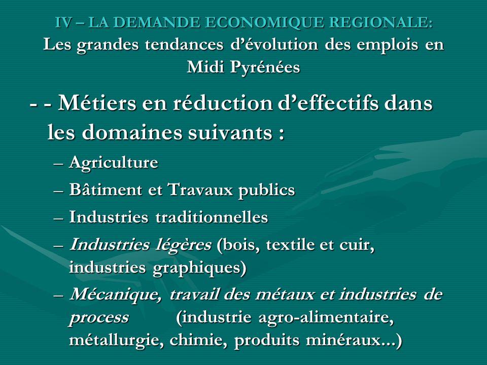IV – LA DEMANDE ECONOMIQUE REGIONALE: Les grandes tendances dévolution des emplois en Midi Pyrénées - - Métiers en réduction deffectifs dans les domai