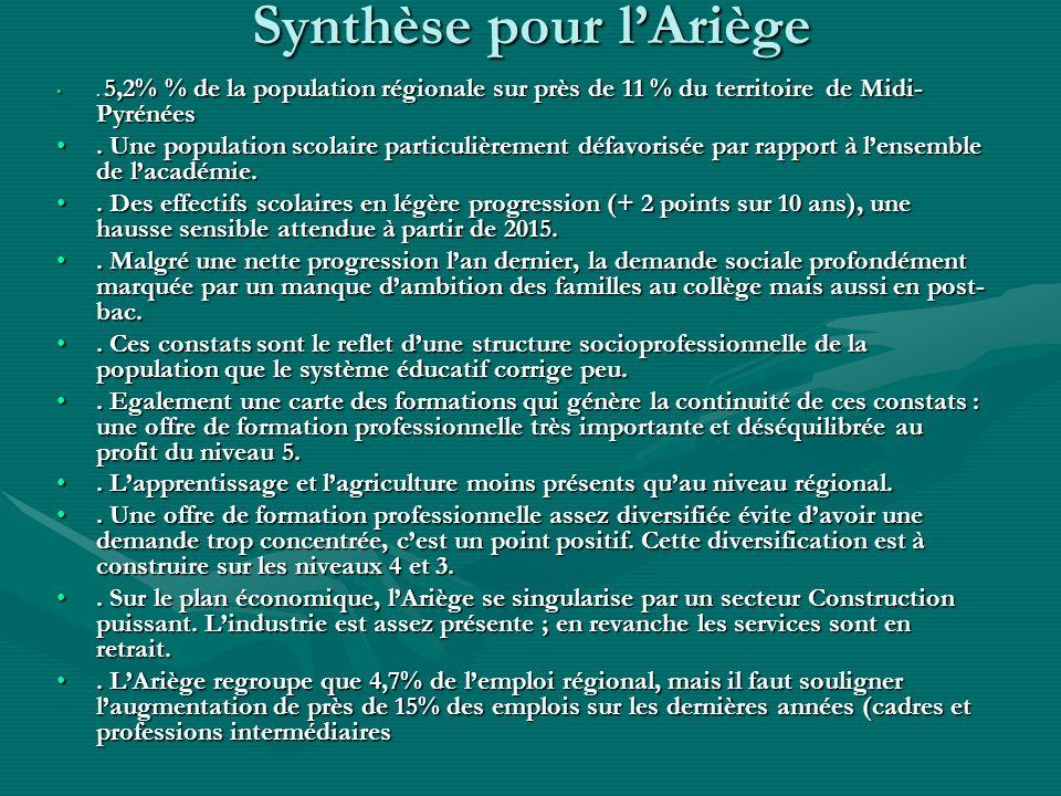 Synthèse pour lAriège. 5,2% % de la population régionale sur près de 11 % du territoire de Midi- Pyrénées. 5,2% % de la population régionale sur près