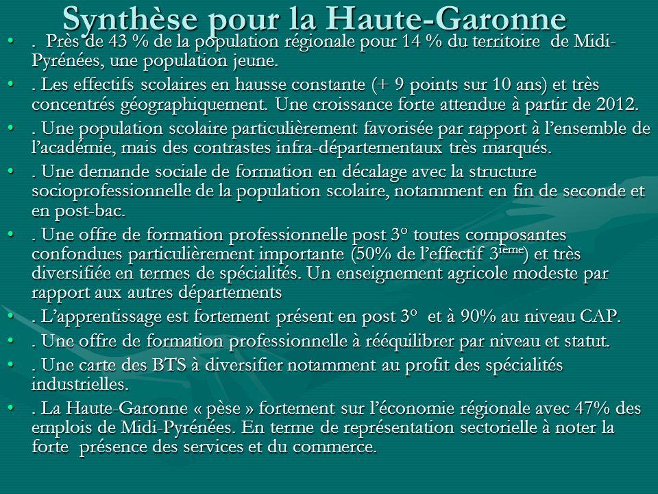 Synthèse pour la Haute-Garonne. Près de 43 % de la population régionale pour 14 % du territoire de Midi- Pyrénées, une population jeune.. Près de 43 %